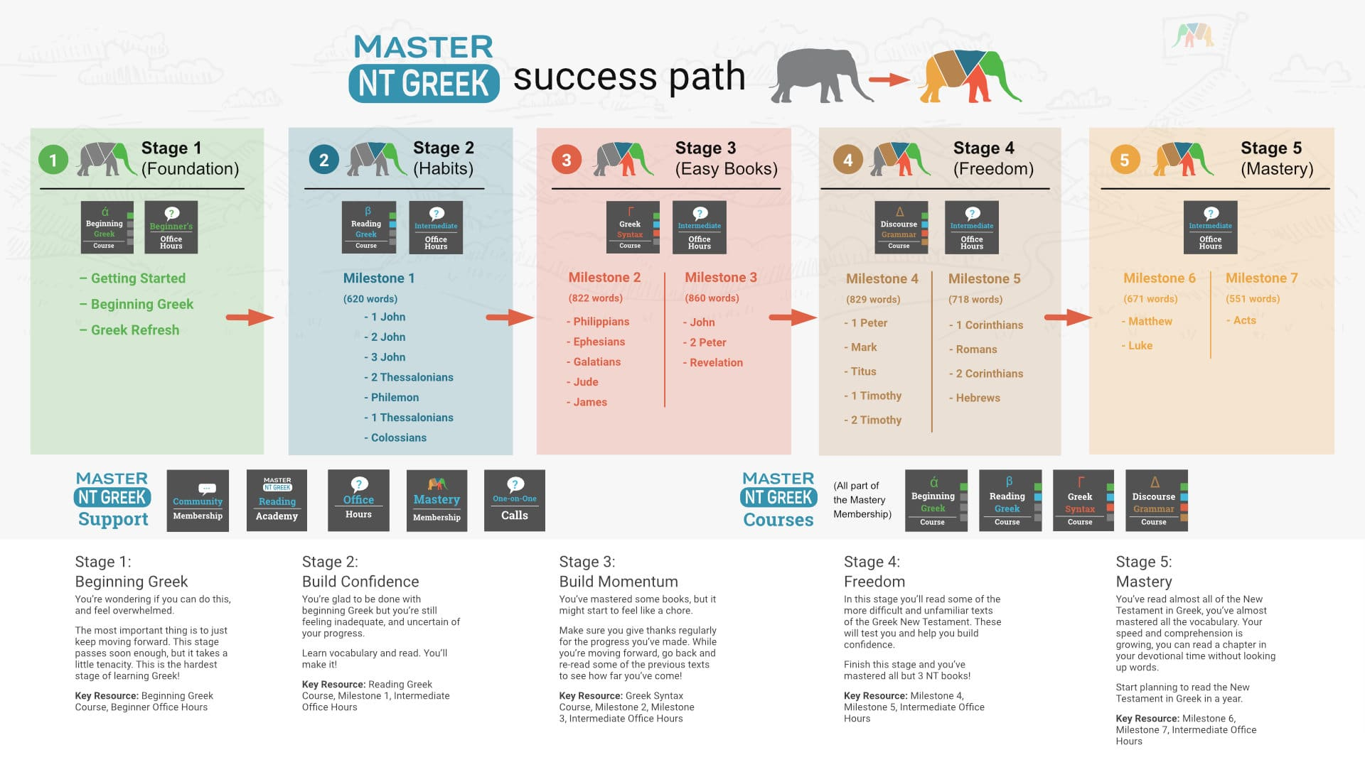 MNTGK Success Path 16;9